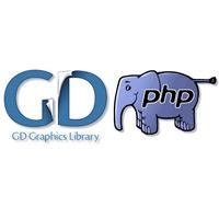 Generar una imagen a partir de un texto enviado desde un formulario con PHP