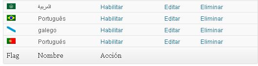 idioma anadido ok-blog-hostalia-hosting