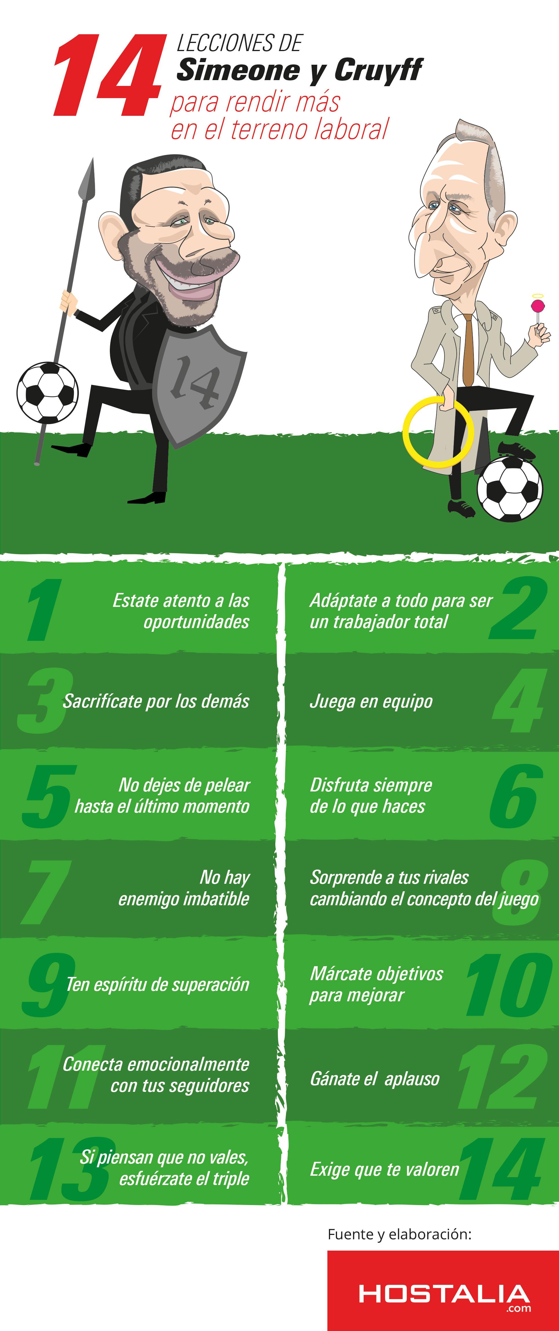 infografia-hostalia-14 -lecciones-cruyff-simeone-aplicables -ambito laboral