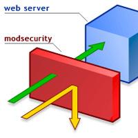 Protege tu servidor web con el módulo ModSecurity